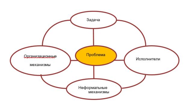 systemnoe-myshlenie-illustration3
